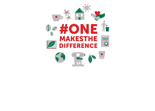 #OneMakes TheDifference